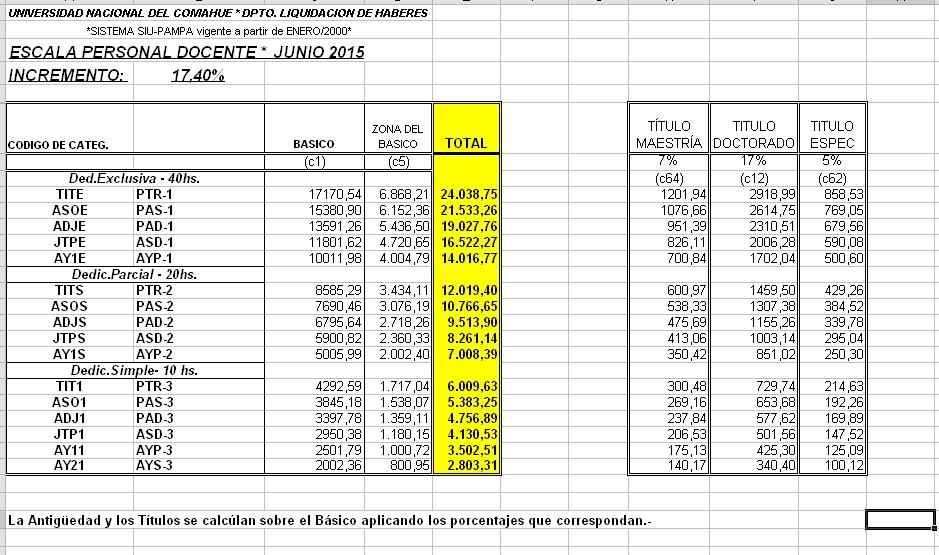 Liquidacion Planilla julio 2015 1