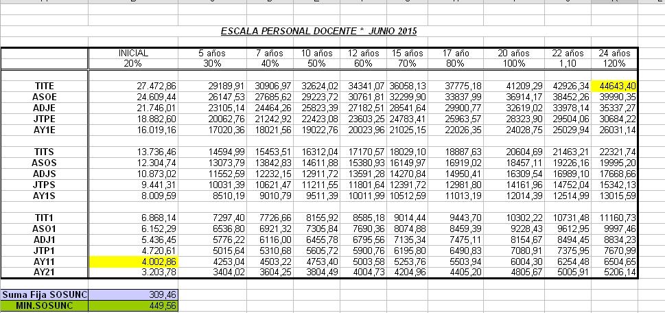 Liquidacion Planilla julio 2015 2